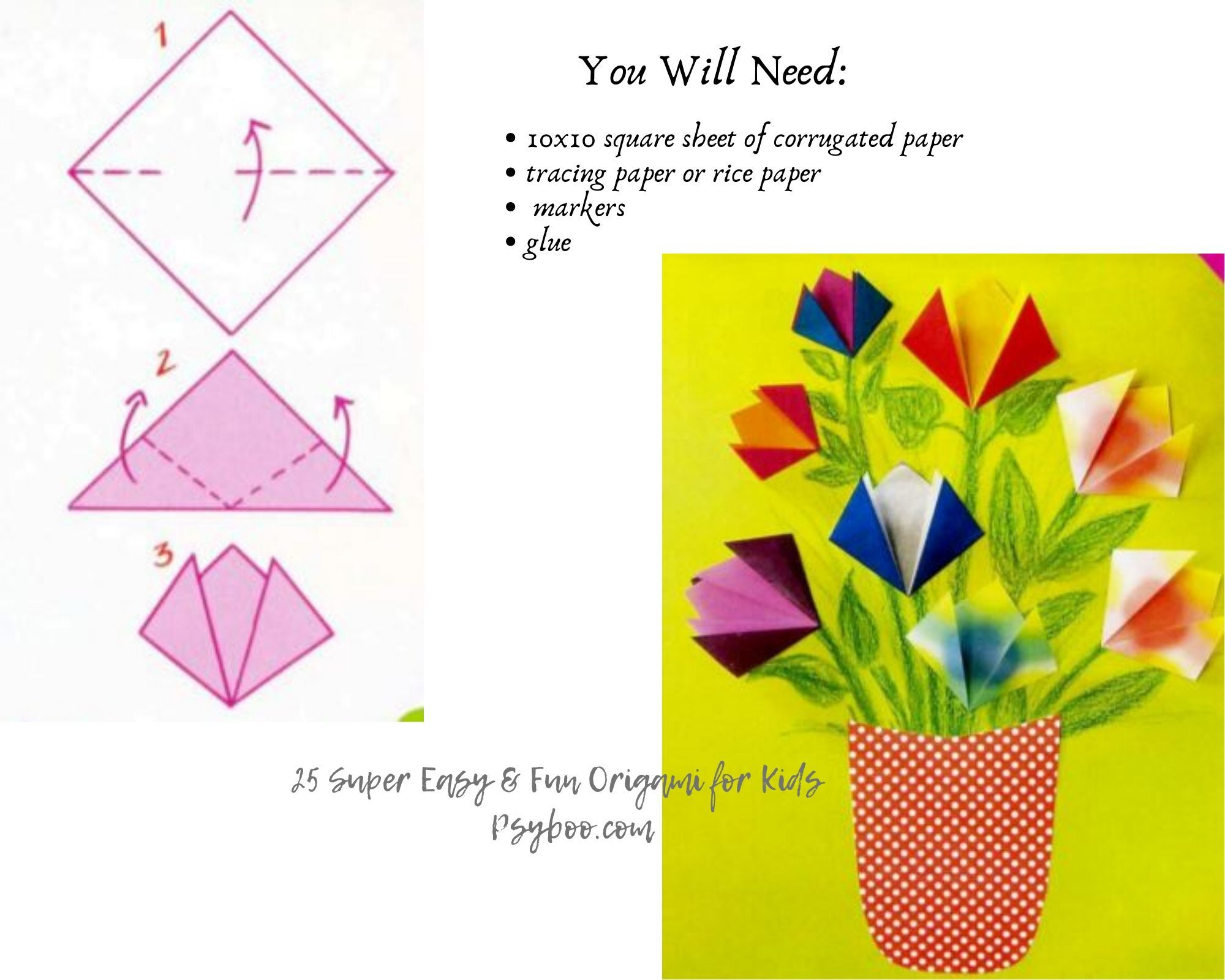 Mother S Day Card In