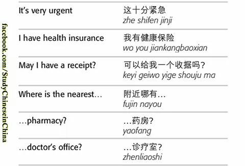 Pin By S H On 中文 Doctor Office Pharmacy Health Insurance