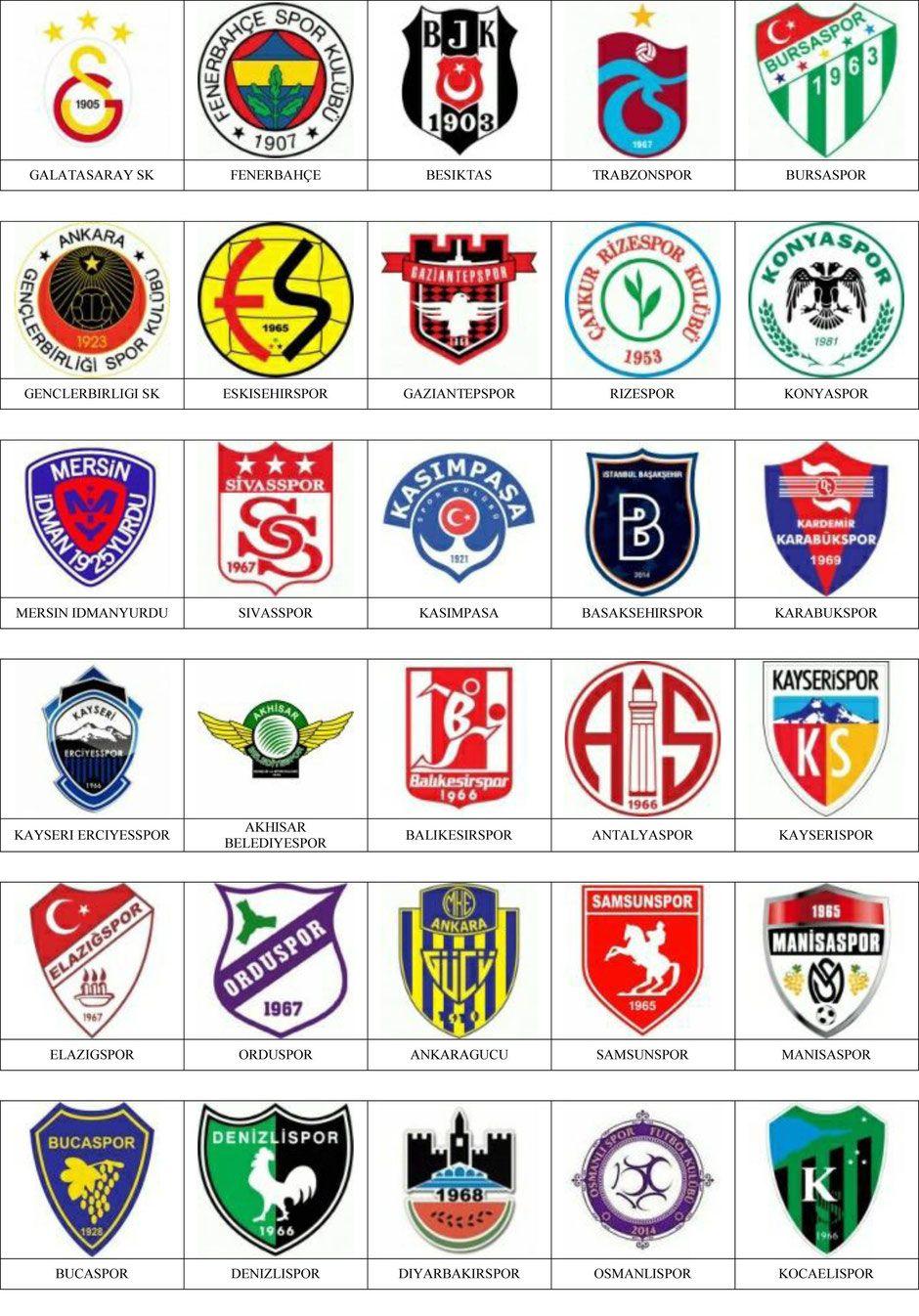 Liga turquia