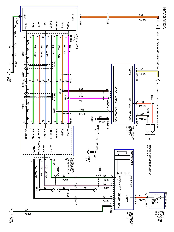 1999 Ford Windstar Radio Wiring Diagram