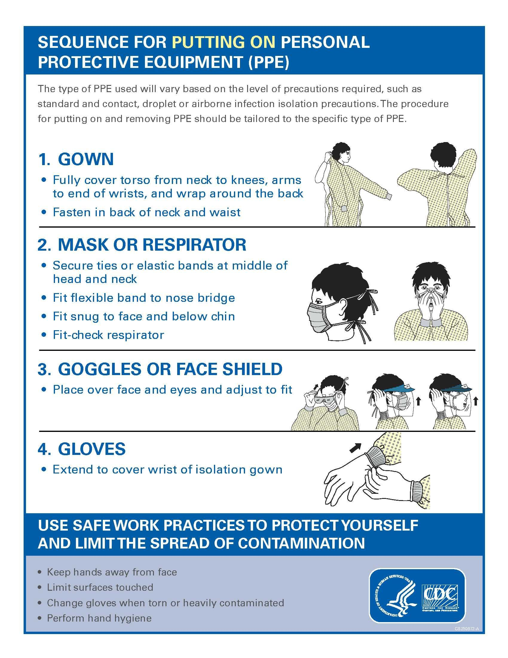 Personal Protective Equipment Care Homes
