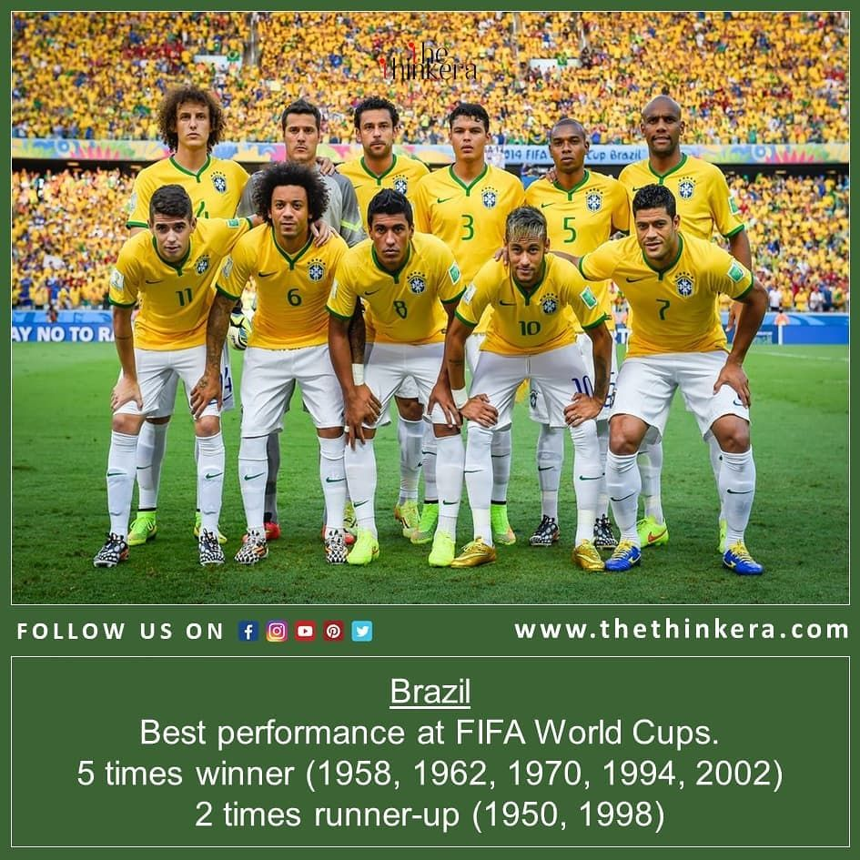 Brazil Best Performance At Fifa World Cups 5 Times Winner 1958 1962 1970 1994 2002 2 Times Runner Up 1950 1998 Theth In 2020 Fifa World Cups Fifa World Cup