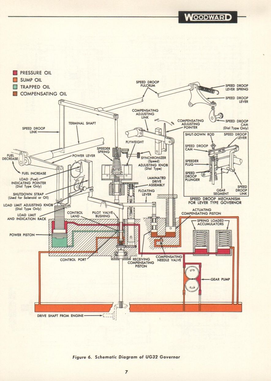 aircraft control block diagram of engine vw flasher relay