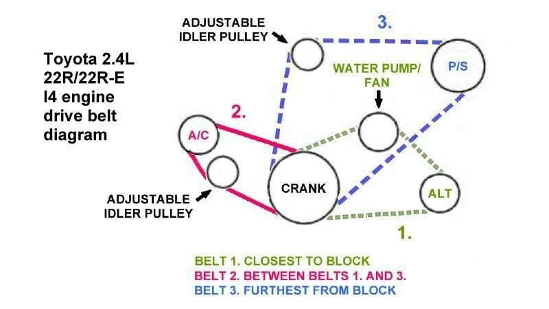 22re Belt Diagram