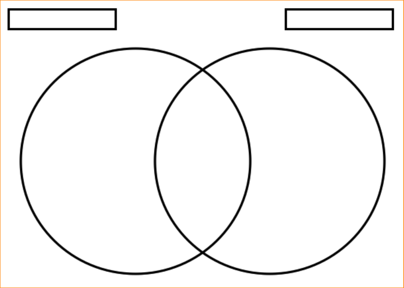 Venn Diagram Template With Images