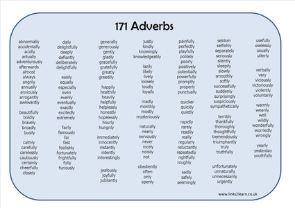 Adverbs List Google Search Things To Wear Pinterest Adverbs