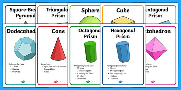 KS1 and KS2 3D Shapes Teaching Resources and Printables - SparkleBox