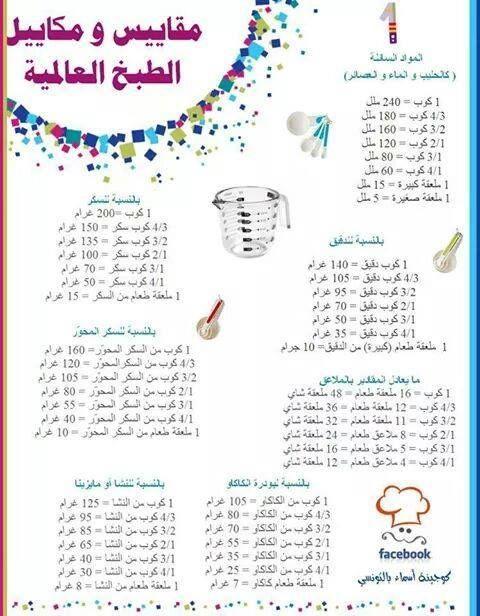 مدونة كتب الطبخ Pdf موسوعة صور 999 وصفة بالصور خطوة خطوة 1 Arabic Food Bread Recipes Sweet Egyptian Food