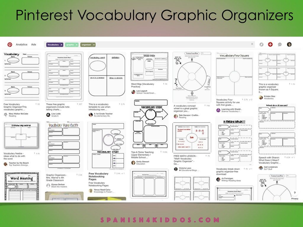 Discover The Best Bilingual Graphic Organizers