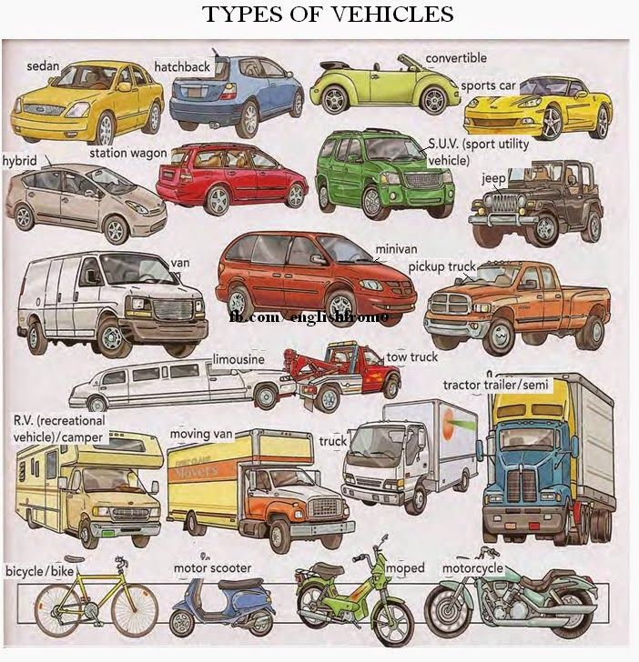 English for beginners: Types of Vehicles | English-4everybody ...