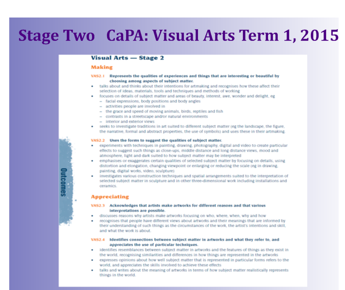 Visual Arts Curriculum: THIS IS A 10 WEEKS VISUAL ARTS PROGRAM. IT INCORPORATES