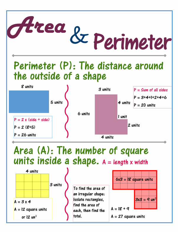 Area And Perimeter Poster Common Cores Chart And Students
