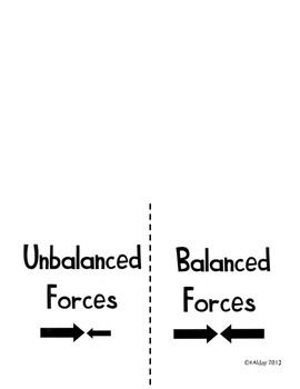 Balanced And Unbalanced Forces Foldable Worksheet For Interactive