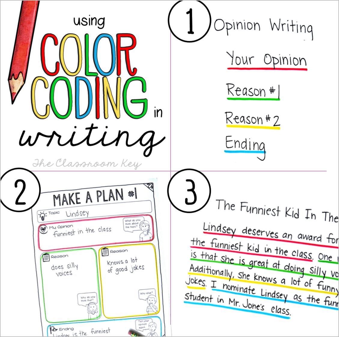 Elementary Writing Process Worksheet