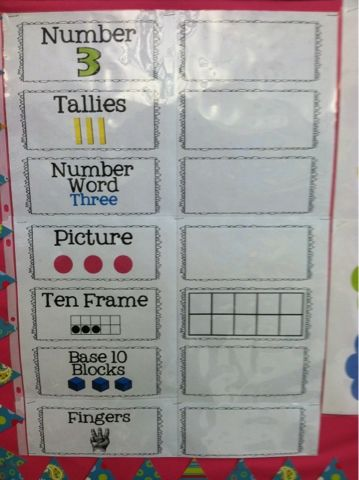 Number Talk Wall!