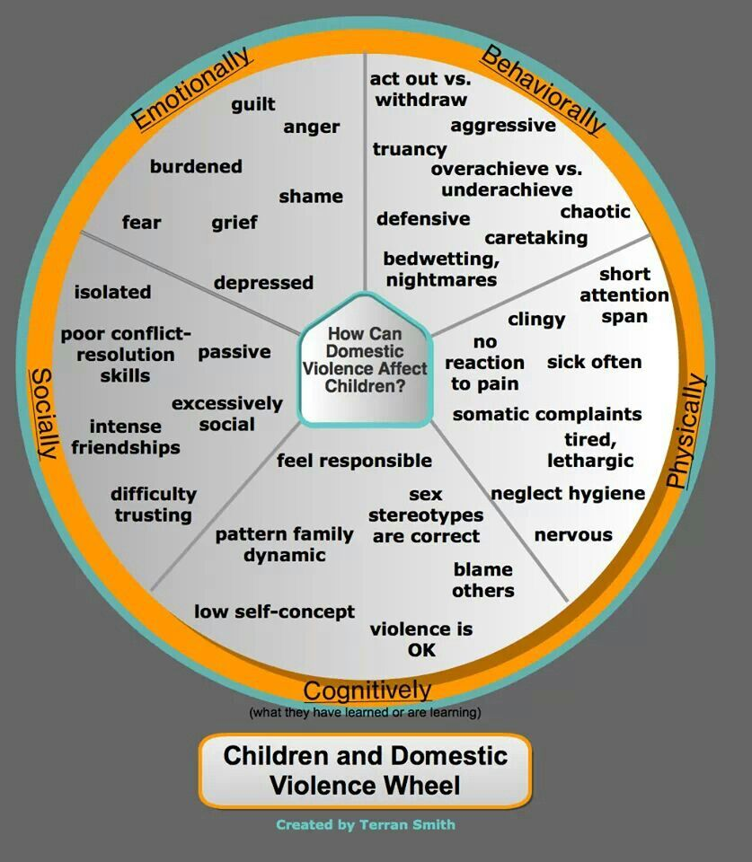What Are the Signs of Domestic Abuse?