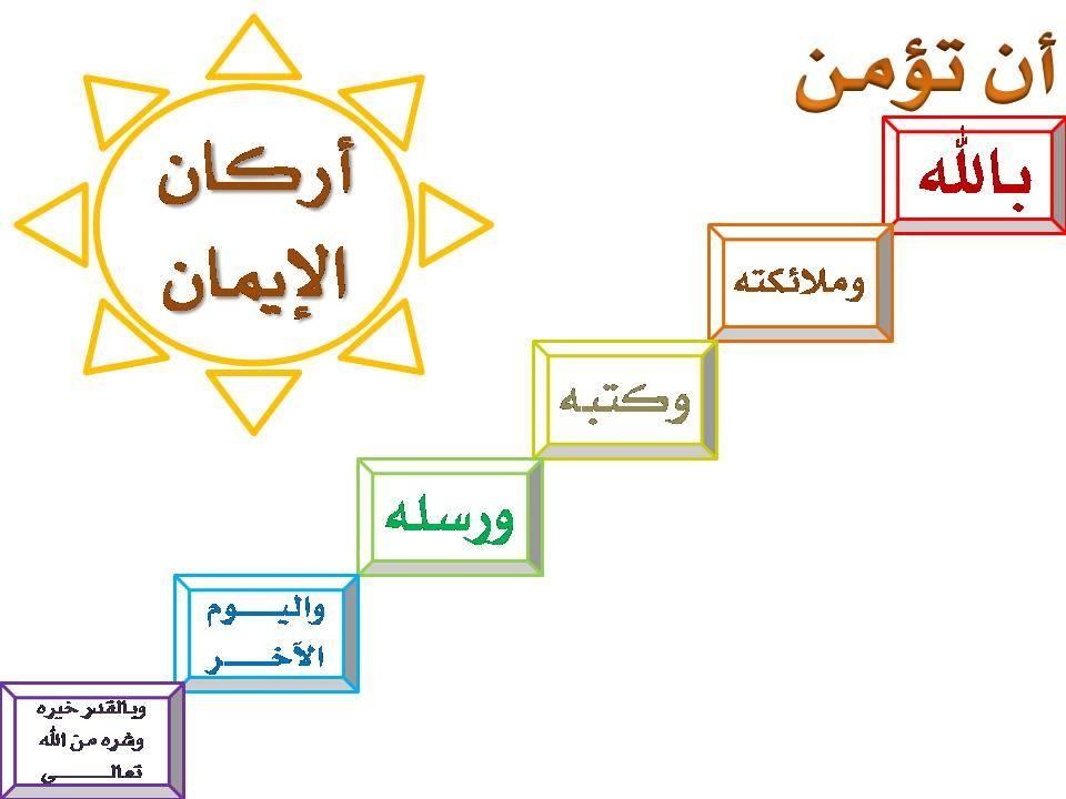 علمى طفلك الاركان بالصور Islamic Kids Activities Islamic Books For Kids Islam For Kids