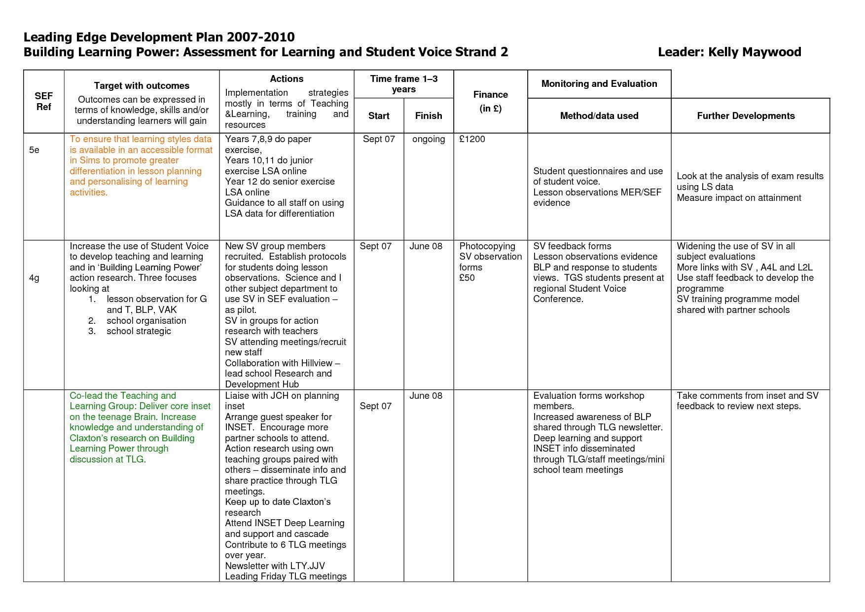 Training And Development Plan Example New Organisational Training