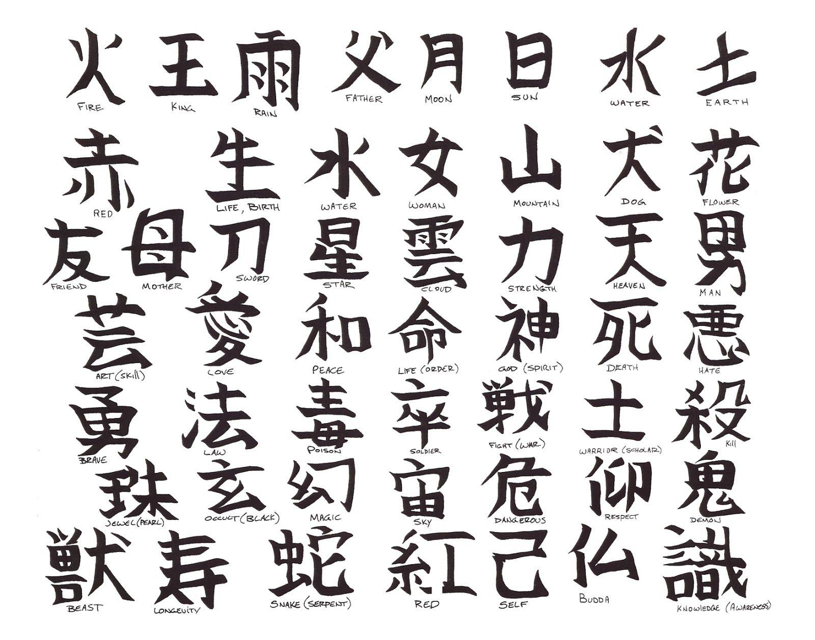 Letras de Tatuajes Chinas y Japonesas (Orientales) http
