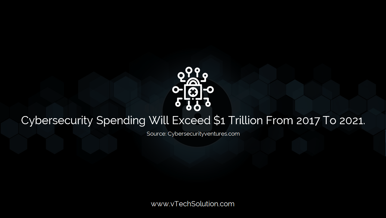 Information Security A Subset Of Cybersecurity Spending Is Expected To Reach 170 4 Billion In 2022 Cloud Infrastructure Cyber Security Managed It Services