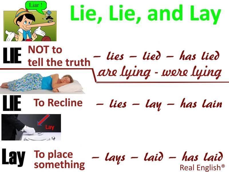 Que significa el verbo en ingles lay