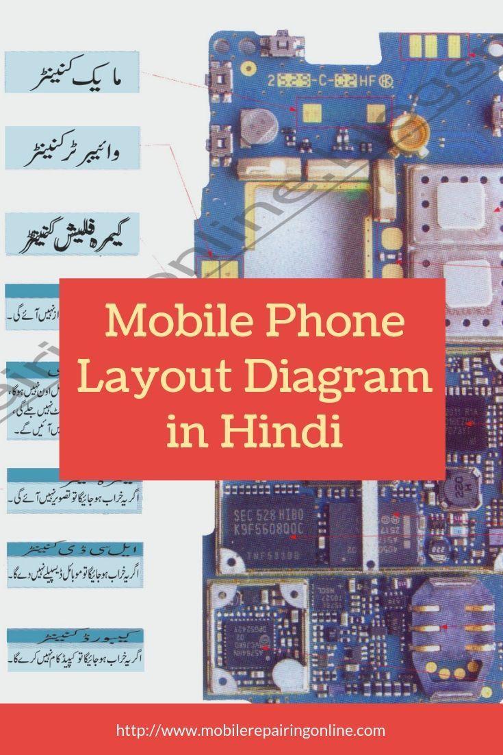 Mobile Phone Layout Diagram