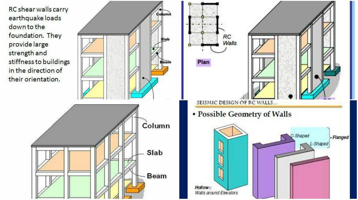 Reinforcement Concrete Walls As An Earthquake Prevention Architecture Admirers Concrete Wall Concrete Architecture