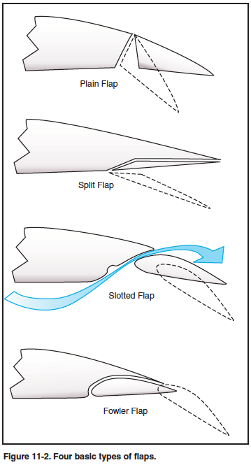 Pin By Raven Aviation On Md Aircraft Design Aerospace Design Aviation Training