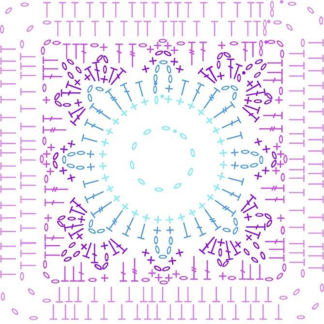 Chart for Barbie motif - Summer CAL on the LoveCrochet blog | Granny ...