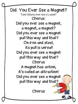 Marvelous Magnets First Grade Science Preschool Science