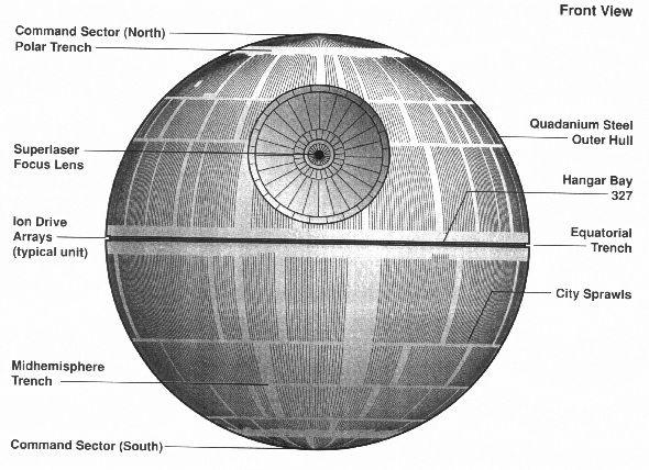 Death Star Blueprints First Death Star Blueprints By XMegaGodX - Death star blueprints