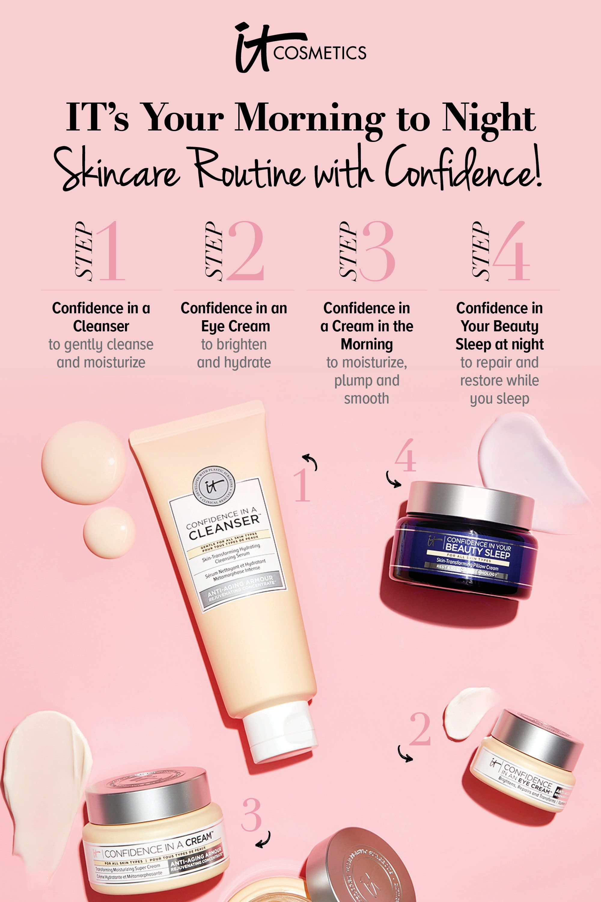It S Your Morning To Night Skincare Routine With Confidence Anti Aging Skincare Routine Night Skin Care Routine Skin Care