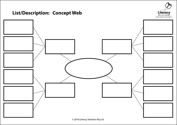 Graphic Organiser Sample 2 Graphic Organisers Mind Map Design Graphic Organizers