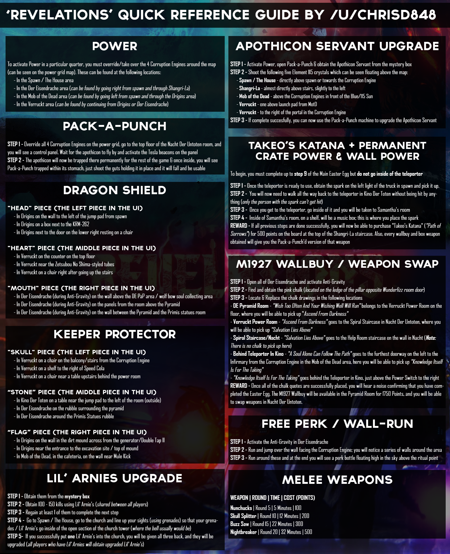 Buildables & Easter Eggs Quick Reference Guide | Zombies