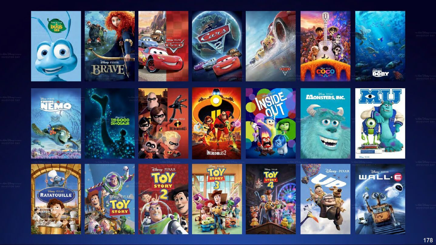 Pin on Disney Movies