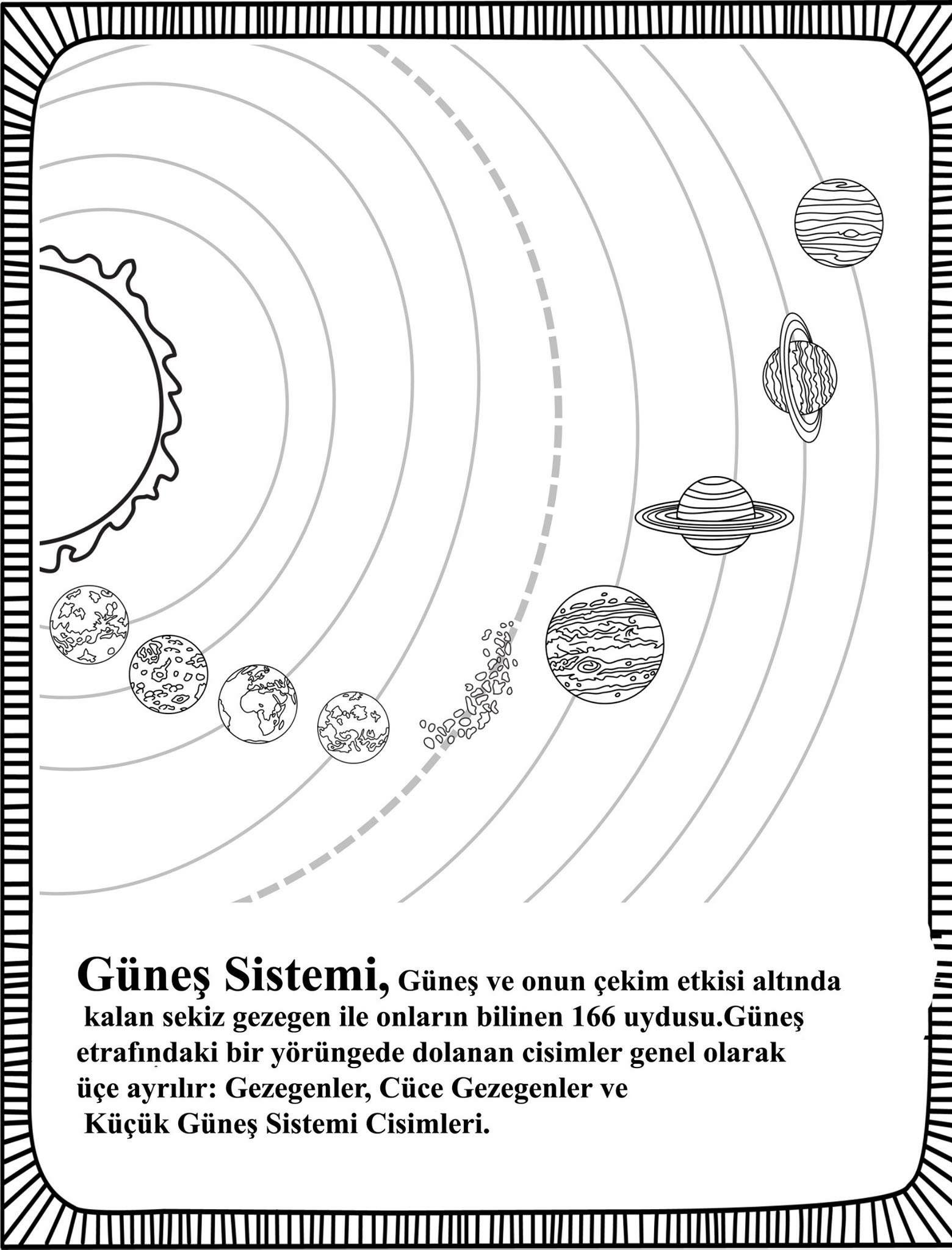 안수현 안 Adli Kullanicinin 태양계 Panosundaki Pin Gezegenler