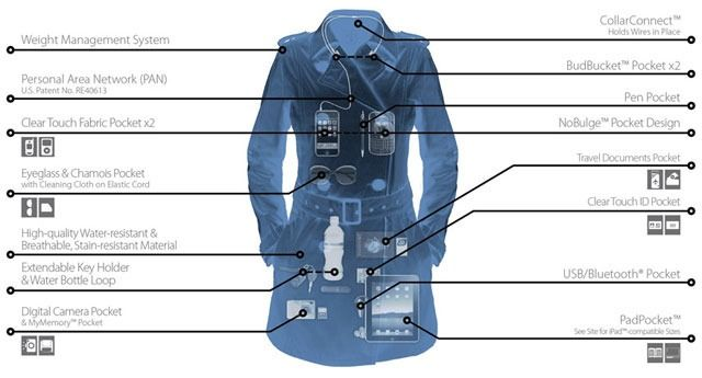 Is This The Ultimate Trench Coat For Gadget Lovers Best Travel