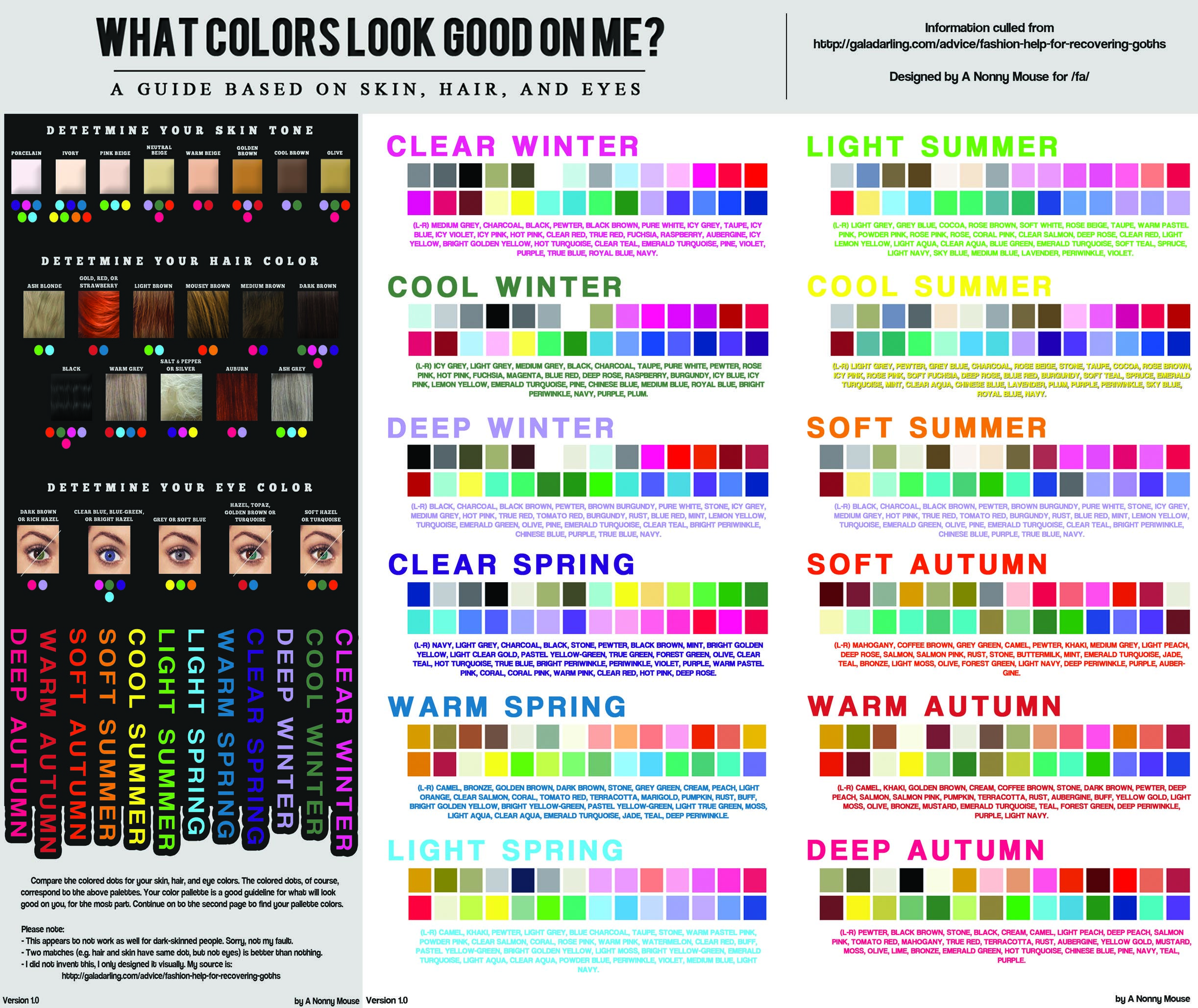 A Guide To What Colors Look Good On Different Skin Tones Hair Colors And Eye Colors