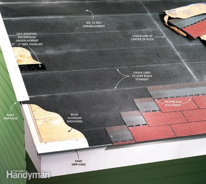How To Shingle A Roof Diy Roofing Roofing Diy Roofing