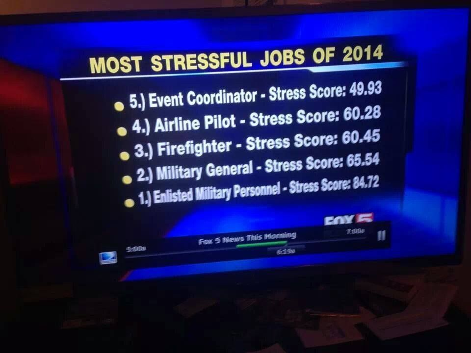 Most stressful jobs of 2014 pilotgirlfriend Most