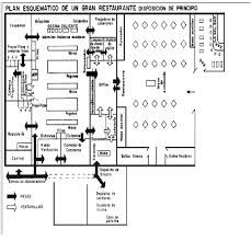 Bildresultat f r cocinas de restaurantes peque os planos for Planos de restaurantes modernos