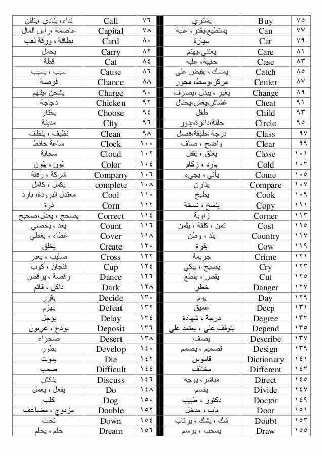 Pin By Essam Uhde On English English Language Learning Grammar English Learning Spoken English Language Learning