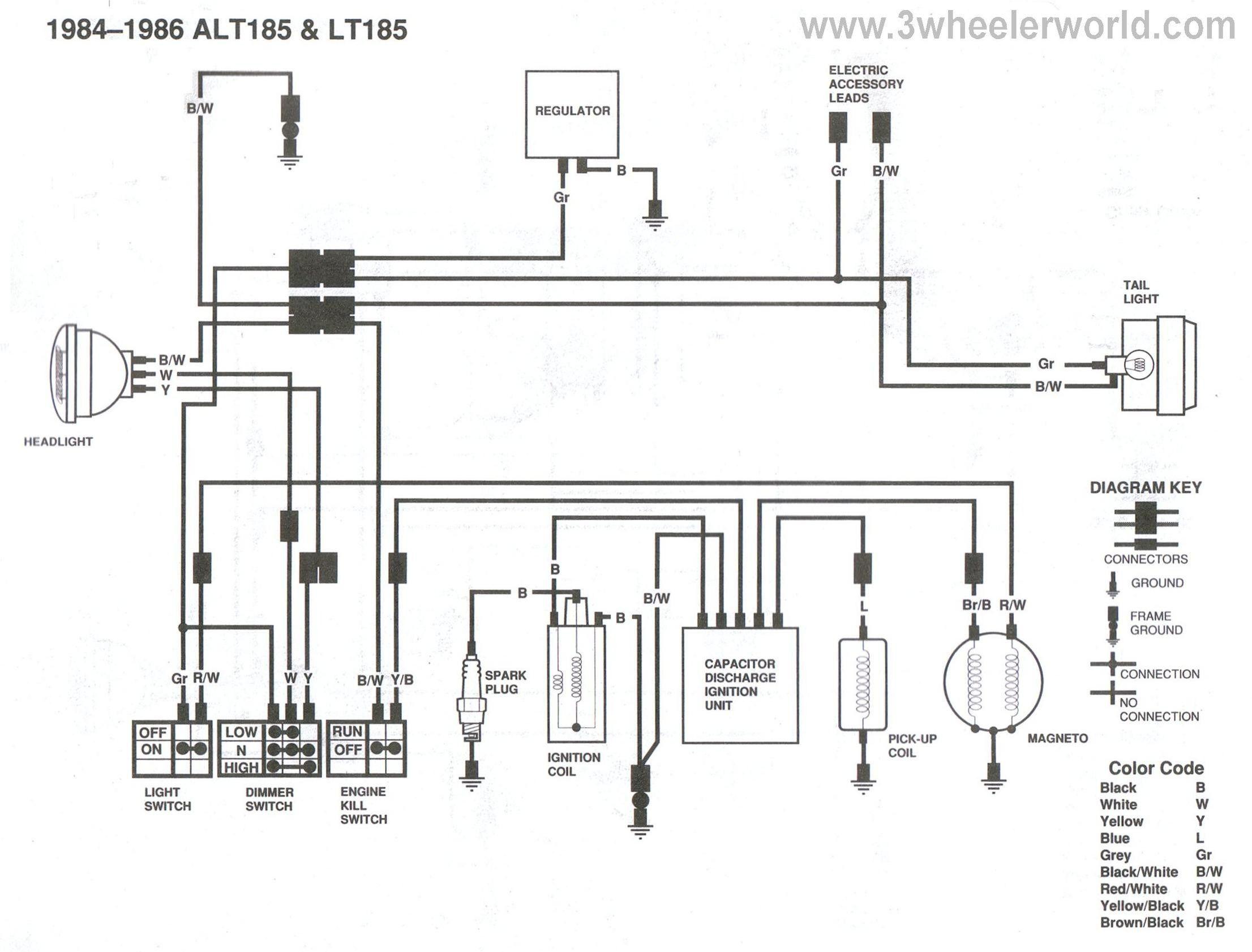 Suzuki Marauder Wiring Diagram Wiring Schematic
