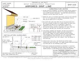Image Result For Roof Drip Line Trench In Sandy Soil Yard Drainage Sandy Soil Drainage