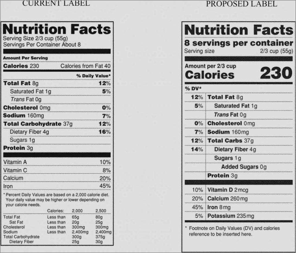 Nutrition Label Template Blank Word Facts Maker Canada