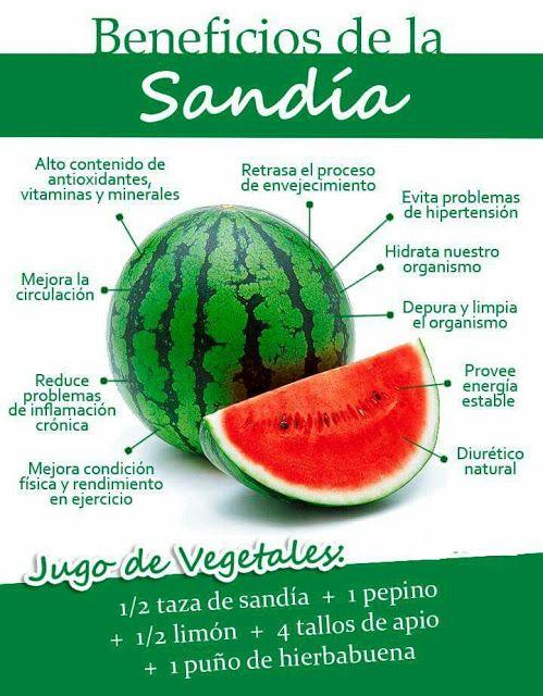 El Rincon Del Chef: Beneficios de la Sandia!!!