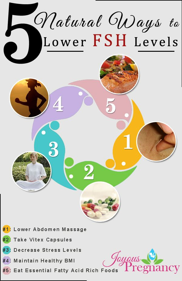 Lower High FSH Levels Naturally - Infographic | Health