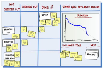 Scrum at White Label Dating | GTD, Flow, and BPMN | Wildly important