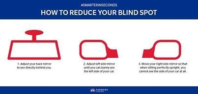 Using Your Mirrors Effectively Is Important For Your Driving