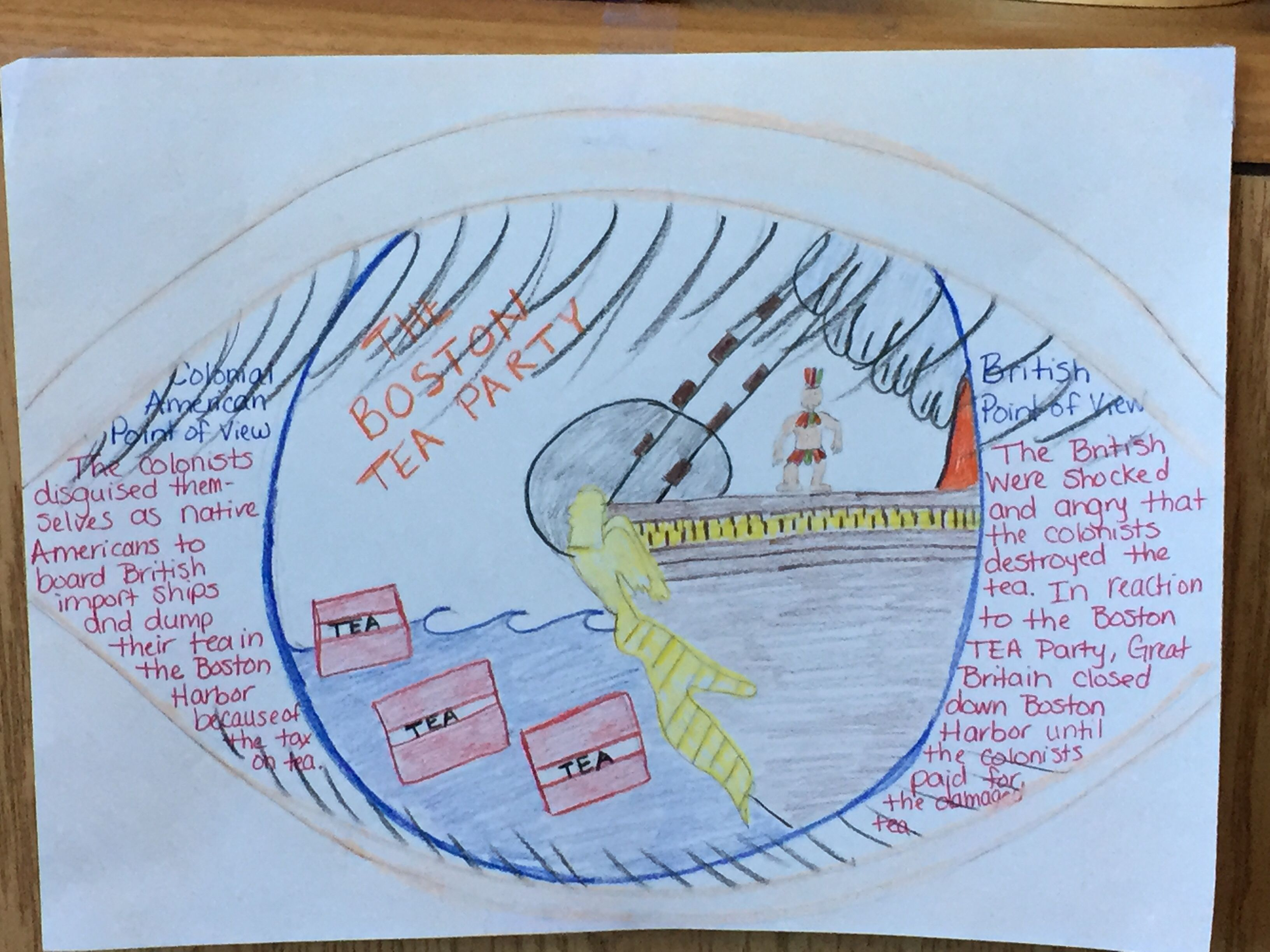 small resolution of Boston Tea Party Point of View project. #pov #pointofview   Boston tea party  lesson